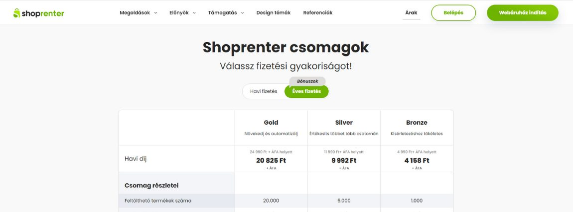 Shoprenter árak